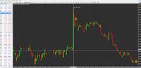 Intervenția BOJ pe piață