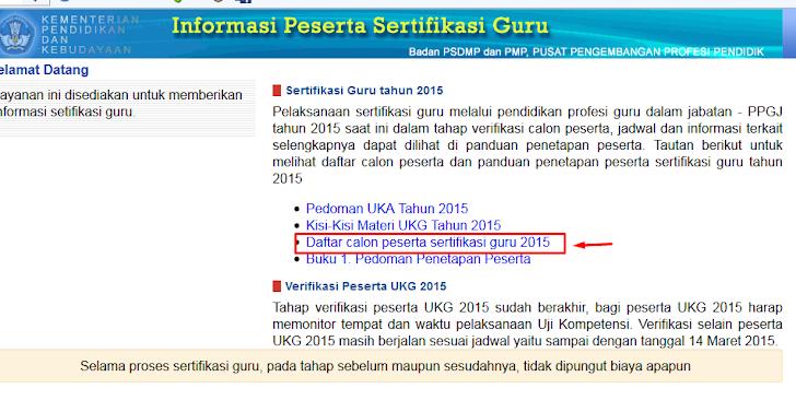 Pengumuman Calon Peserta Sertifikasi Guru (Sergur) 2015