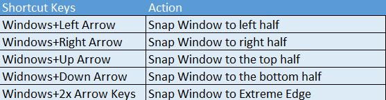 ماهو التقاط الويندوز في ويندوز 10 وكيقية استخدامه