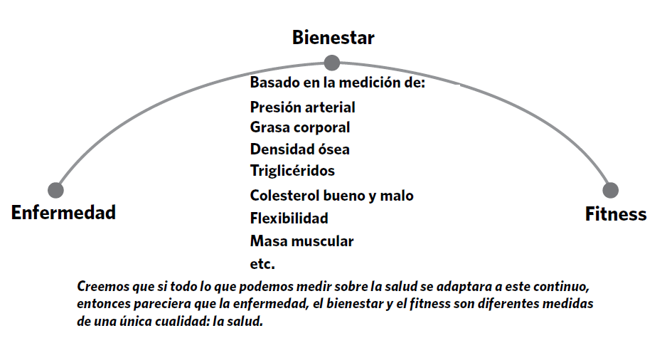 Fit 4 u qu significa fitness for Que significa gym