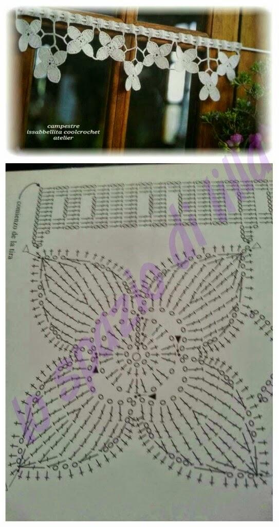Crochet Stitches Graph : ... di lilla: Punti alluncinetto con schemi / Crochet stitches charts