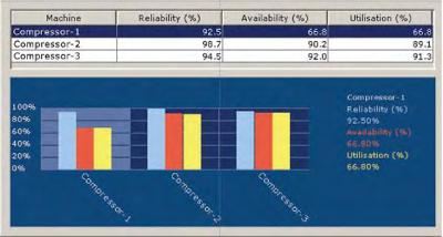 Monitorización de fiabilidad