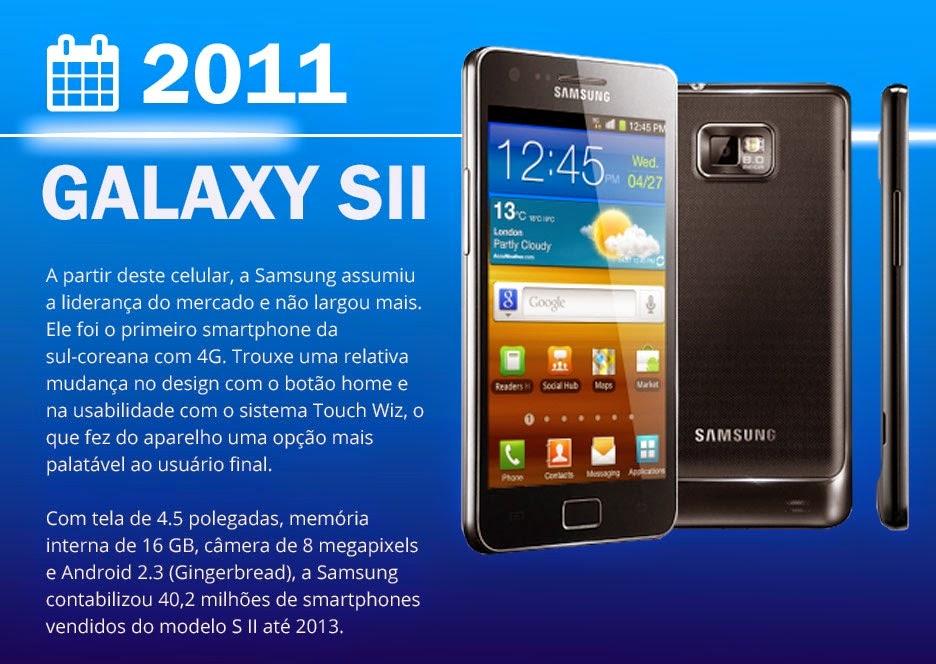 O smartphone Samsung Galaxy 2 foi lançado em 2011
