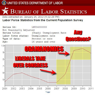 Us bureau labor statistics 28 images workforce for Bureau of labor statistics