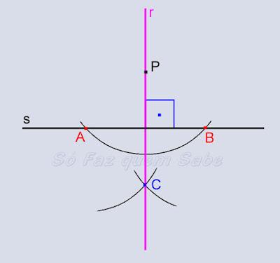 A reta r, determinada pelos pontos P e C é a perpendicular que queríamos construir