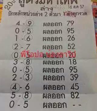 Thai Lotto Down Touch 01-09-2014