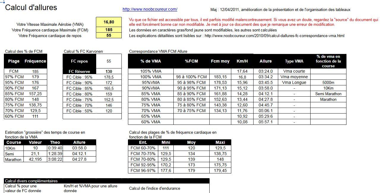 calcul d 39 allures fc correspondance vma fc indice d 39 endurance. Black Bedroom Furniture Sets. Home Design Ideas