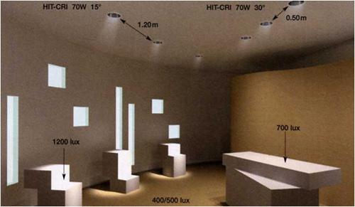 Barquitec la iluminaci n luz artificial - Iluminacion para cuadros ...