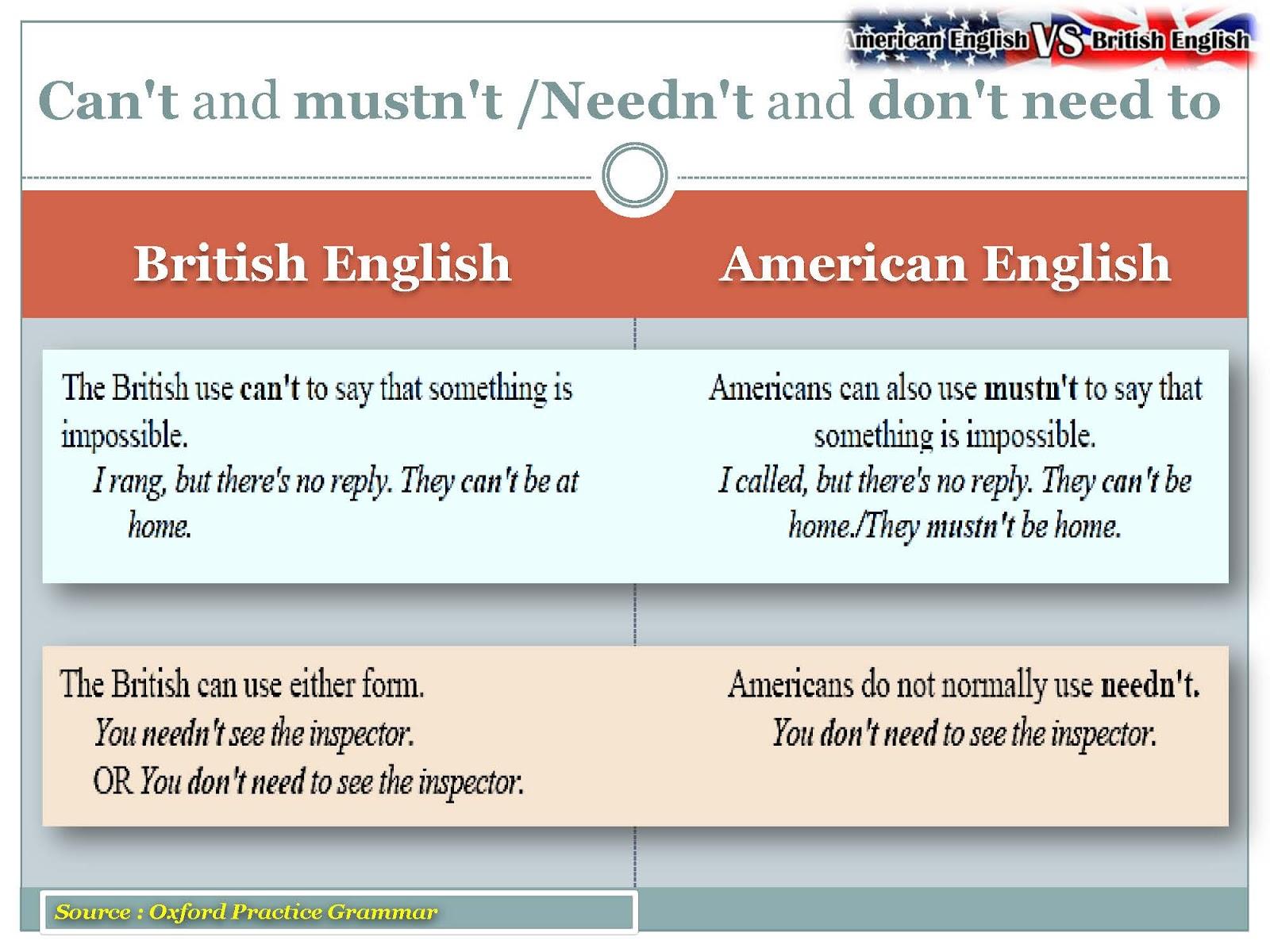 english grammar notes Free english grammar games, notes and activities including worksheets - gramática y juegos de inglés gratis para estudiantes y profesores.