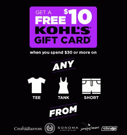 Kohl's Gift Card Deal