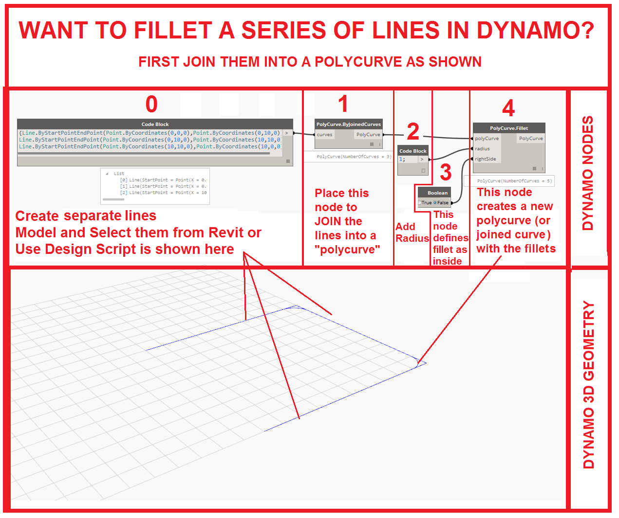 Want to add fillets to a series of separate lines in DynamoBIM? Join them into a polycurve first