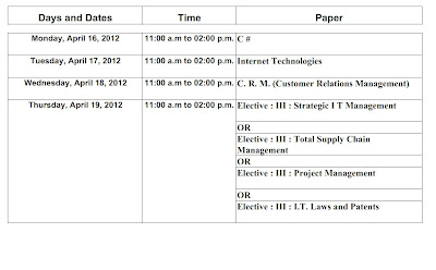Mumbai university 2012 Time table examination