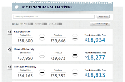 A Blog From Your Financial Aid Calculator