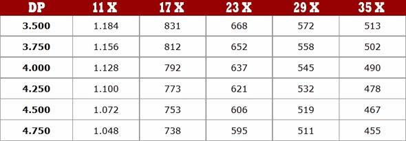 Harga Kredit Suzuki Nex FI Terbaru 2015 (Rp.13.125.000,-)