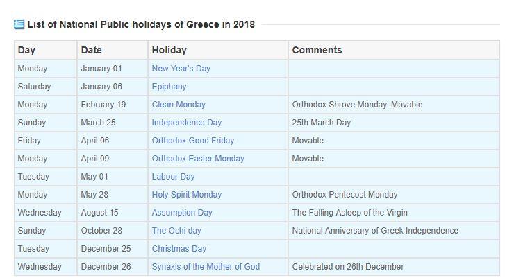 GREEK PUBLIC HOLIDAYS
