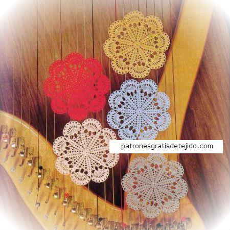 Diagramas crochet