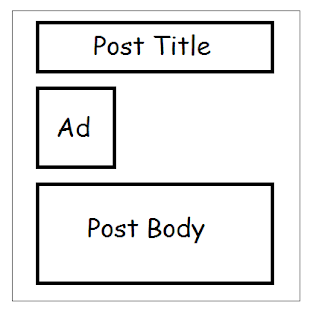 Adsense-Code-Placing-First-View
