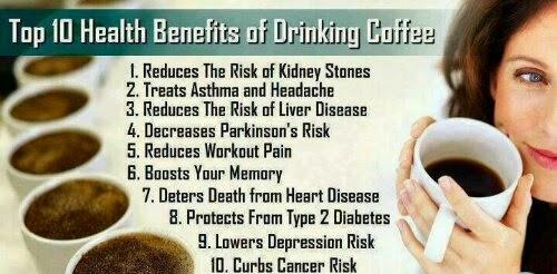 Manfaat kopi, Manfaat kopi hitam, Manfaat kopi pahit, Manfaat kopi untuk kulit, Manfaat kopi untuk kesehatan, manfaat kopi untuk diet, manfaat kopi untuk wajah, manfaat kopi bagi wanita, manfaat kopi susu, manfaat kopi luwak