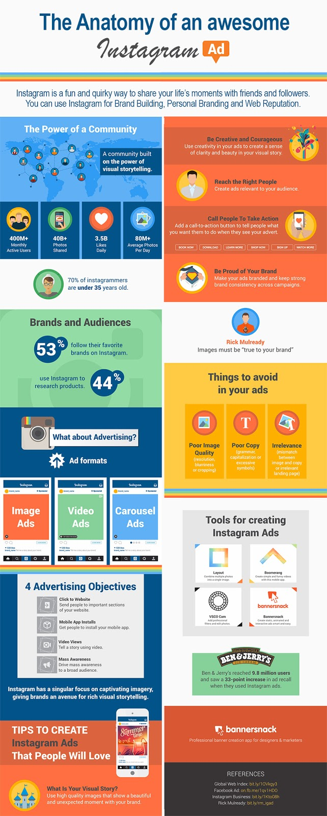 Infografica, Instagram marketing e advertising