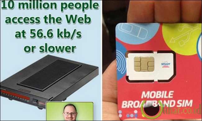 Dulu: Akses internet dial-up - Sekarang: DSL broadband dan 3G/4G