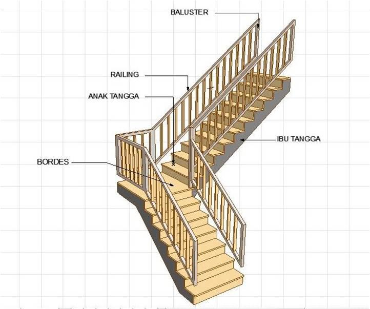 Struktur Tangga Melayang