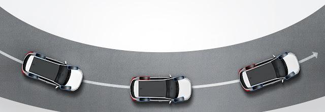 come funziona sistema sicurezza stabilità curva nuova Hyundai Tucson 2016 4x4