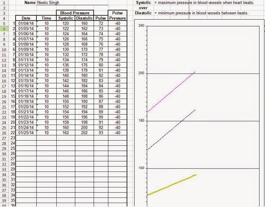 blood pressure tracking chart in excel
