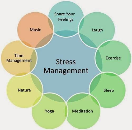 Causes Of Stress And How To Cope