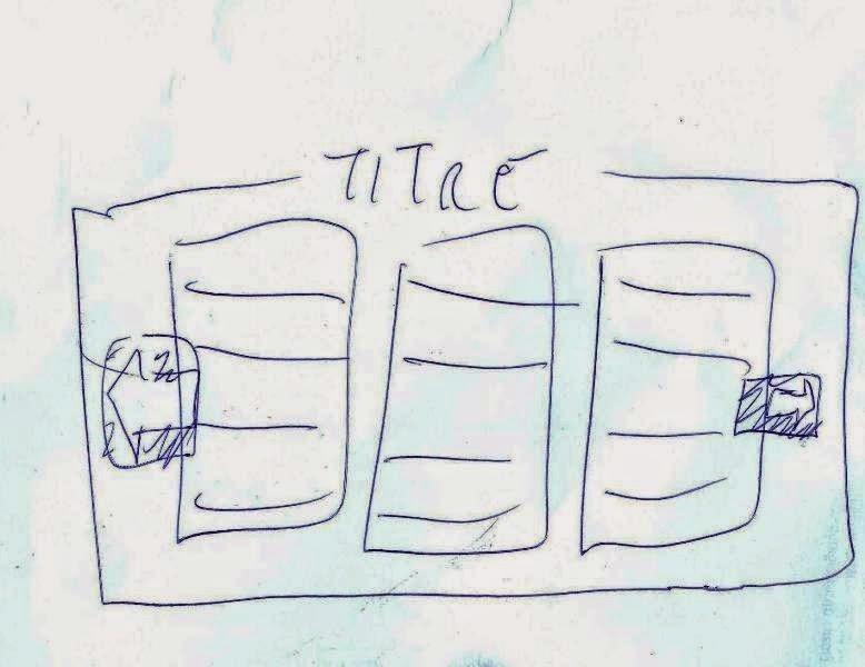Créer un carrousel de titres pour WordPress, A Unix Mind In A Windows World
