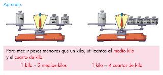 http://primerodecarlos.com/SEGUNDO_PRIMARIA/tengo_todo_4/root_globalizado4/libro/6169/ISBN_9788467808803/activity/U04_153_01_AI%20n/visor.swf