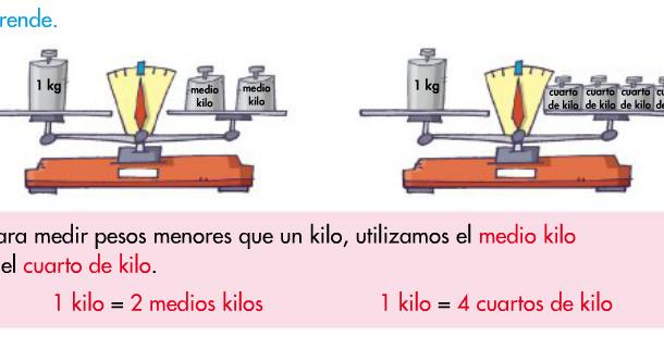 El blog de segundo el medio kilo y el cuarto de kilo for Un cuarto de kilo
