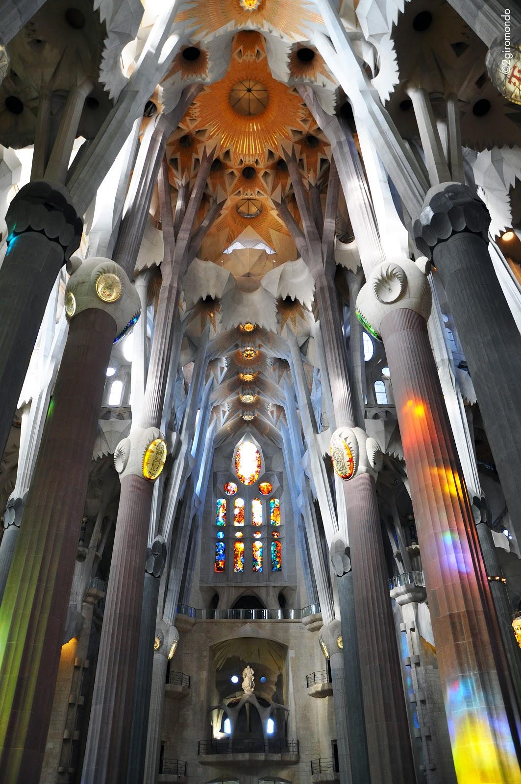 Gaudì, Barcellona