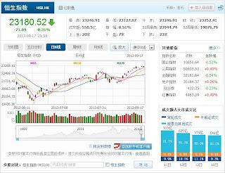 中国株コバンザメ投資 香港ハンセン指数20130917
