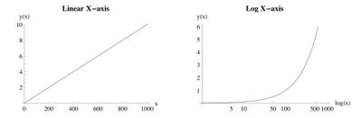 NJG: linear data