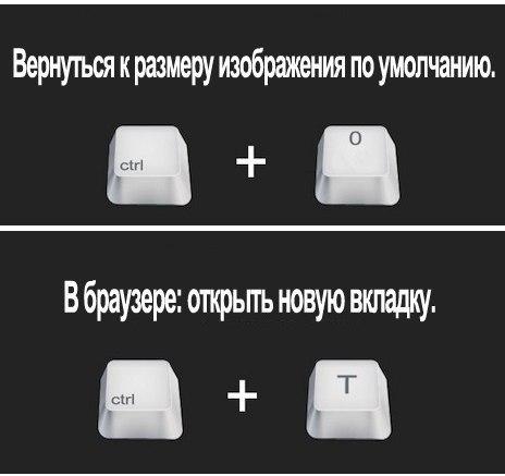 Ctrl+0 Ctrl+T