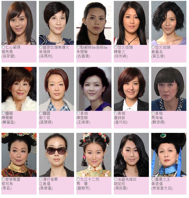 artist nude: Myolie Wu TVB Actress Photos