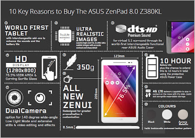 ASUS ZenPad 8.0 Z380KL, Tab, Tablet, ipad, ipad competition, tab with calling, tab with phone, tab with camera, tab with front and rear camera, all in one tab, best tab, zenpad, zenpad vs ipad, zenpad vs iphone