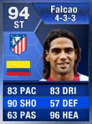 Falcao (TOTY) 94 (433) - FIFA 13 Ultimate Team Card