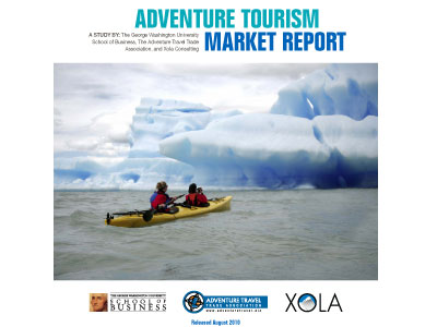 adventure tourism market