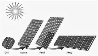 solar cells, solar panels, solar module, solar array