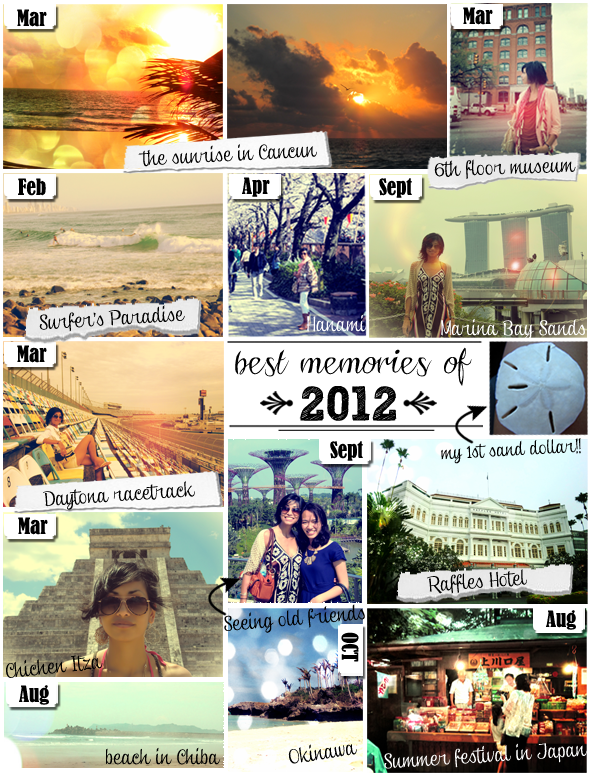 travel retrospective 2012
