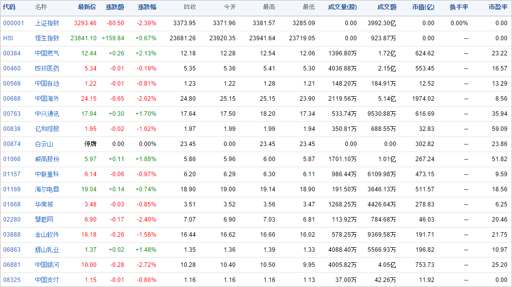 中国株コバンザメ投資ウォッチ銘柄watch20150108