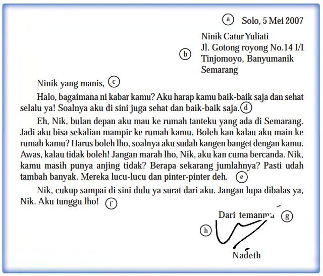 surat pribadi dalam bahasa inggris belajaringgris surat ...
