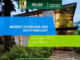 2015 Forecast Slideshow
