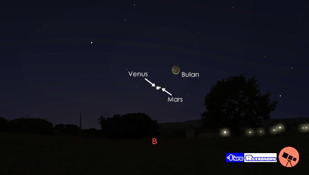 Malam Ini, Ayo Amati Venus dan Mars yang Berdekatan