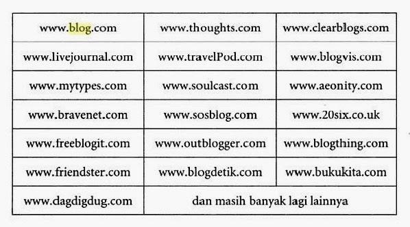 http://s-hukum.blogspot.com/2014/03/penyedia-layanan-blog-gratis.html