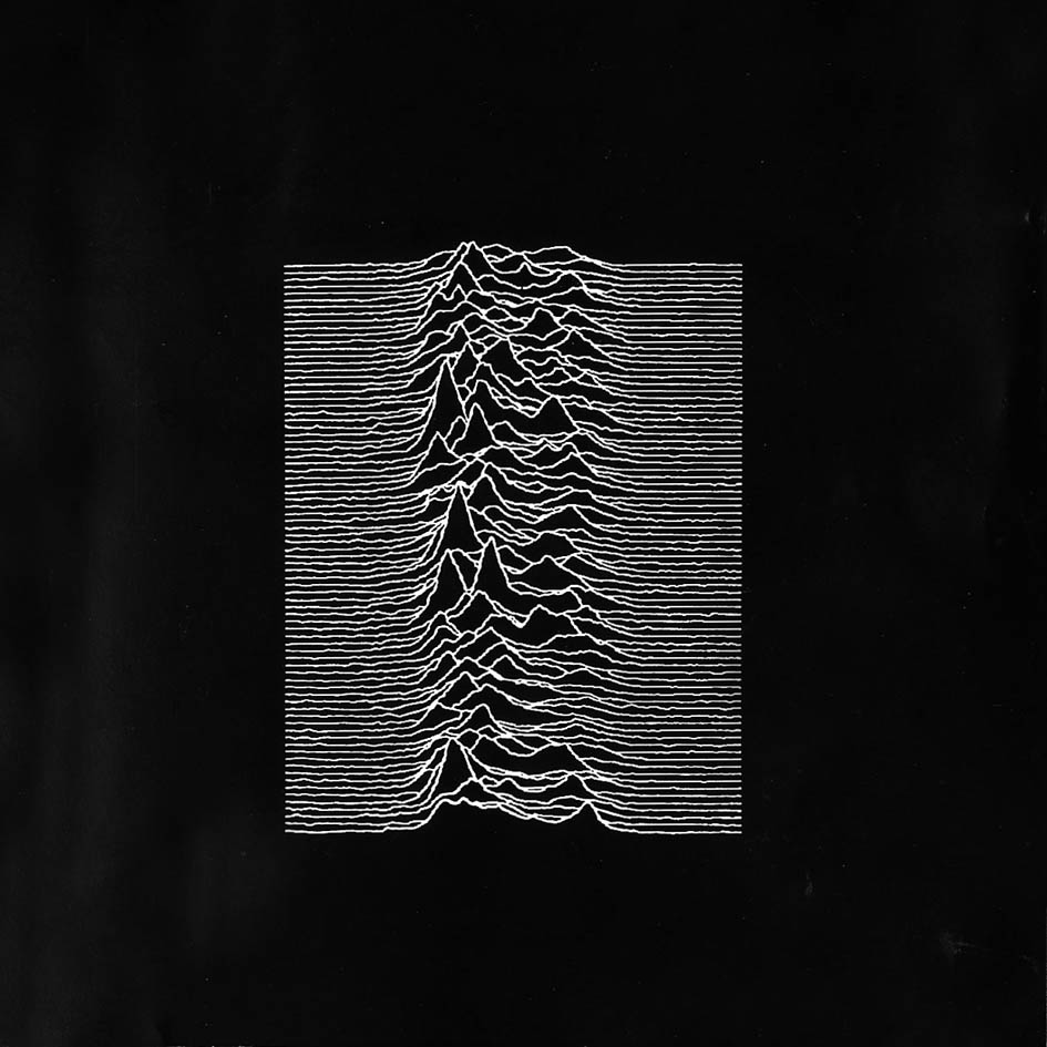 Scenes from Rip It Up and Start Again: Joy Division ...