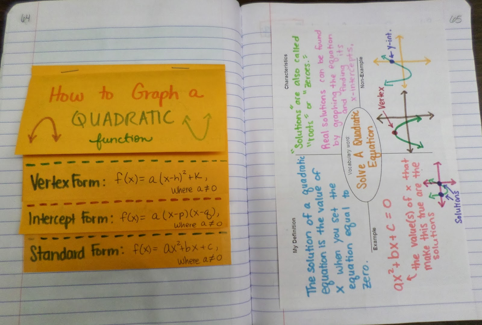 Math = Love: Solving Quadratics by Graphing