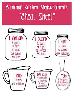 Common Kitchen Measurements Cheat Sheet. Keep a copy of this to help you out when you're cooking.