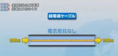 超電導 送電 ケーブル